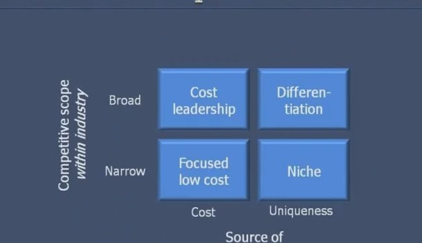 Les outils de l'analyse stratégique. 3