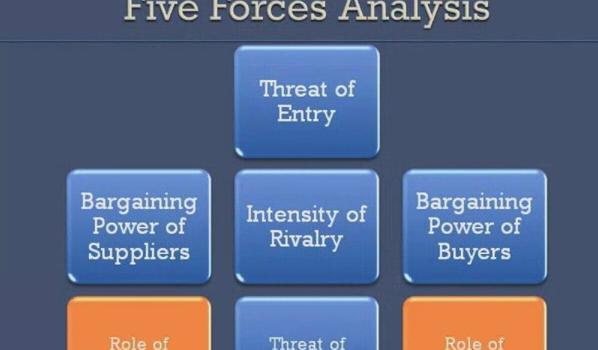 Les outils de l'analyse stratégique. 1