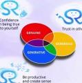 Leadership : bâtir des relations et du sens