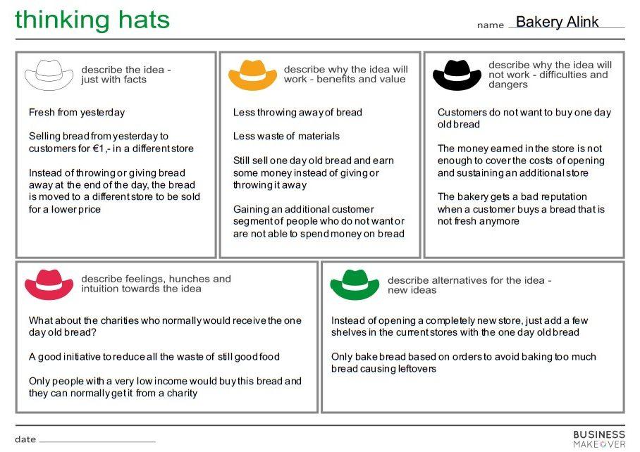 Les 6 chapeau à penser