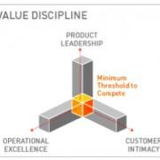 Les trois stratégies d'entreprise
