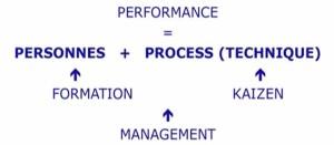 Lean.management.1