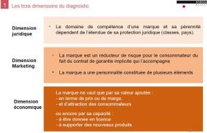 Diagnostic marque Sorgem