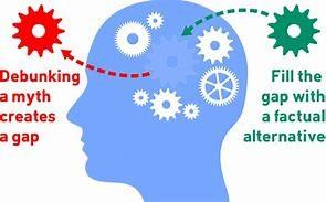Le modèle mental: un concept nouveau