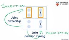 Objectif entreprise multi-actvités