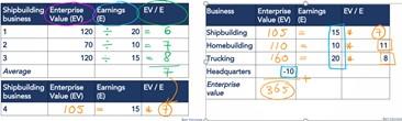 Objectif entreprise multi-actvités.3