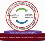 Manager la performance du personnel. 1