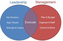 Leardership et management