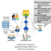 Le leadership dans l'équipe Agile.1